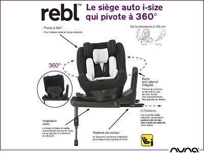 Test et avis siège auto rebl de Nuna